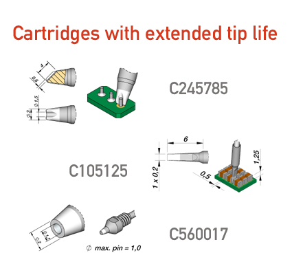 Cartridges guide: choose the most suitable one for your application