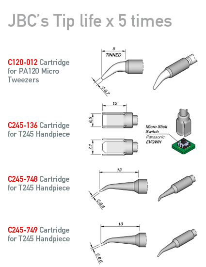 JBC launches new cartridges in response to customer feedback